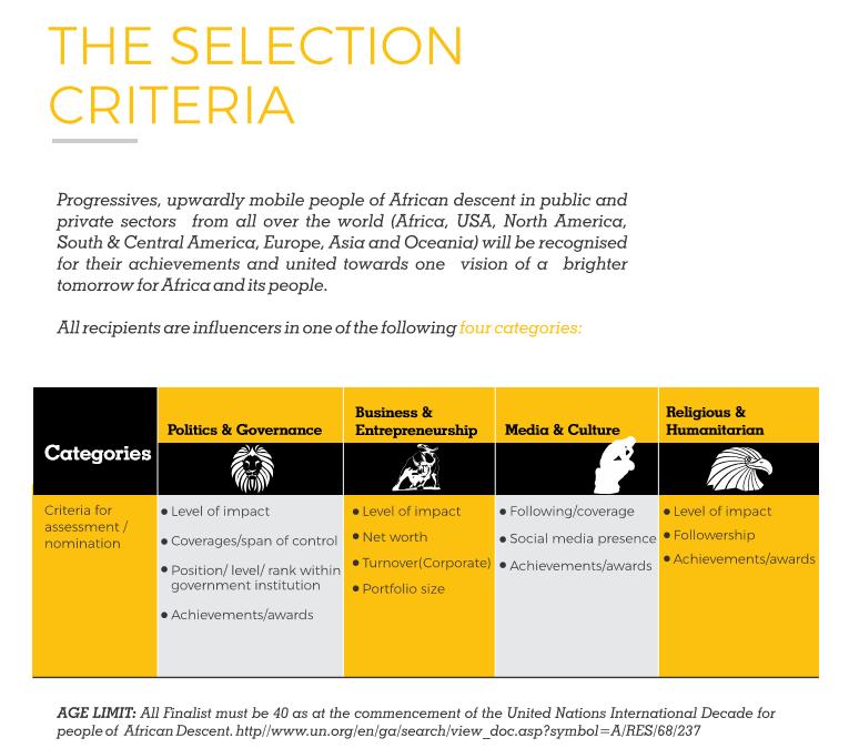 MIPAD Criteria